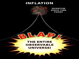 GPE_inflation